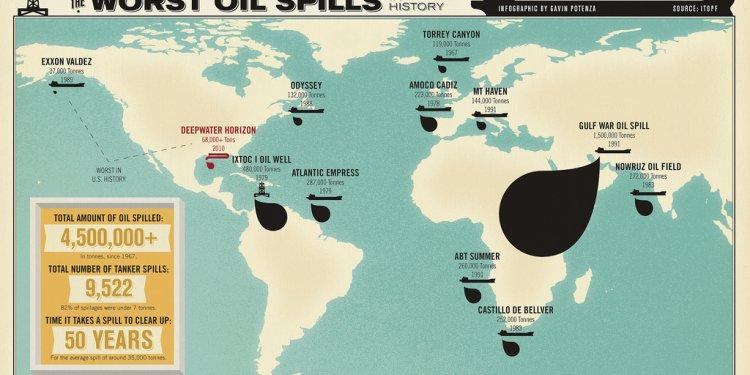Of worldwide oil spills