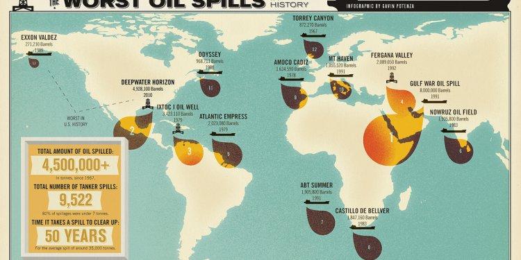 Worst Oil Spills Jan